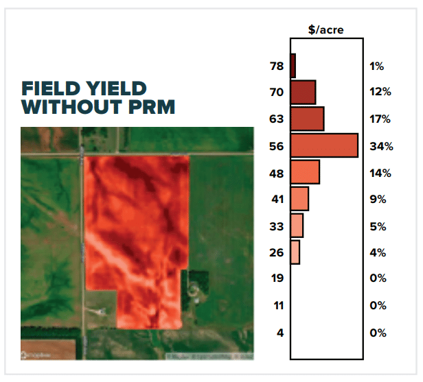 field-yield-without-prm-graphic